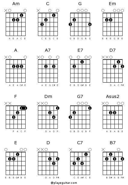 how to play a song on the guitar with 3 easy chords